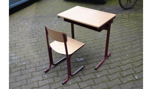Schoolmeubilair bureau & stoel - 10 sets