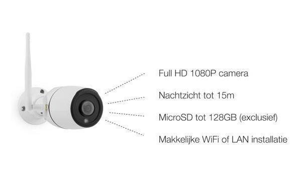 Wifi IP Camera met nachtzicht, bi/bu, 2x