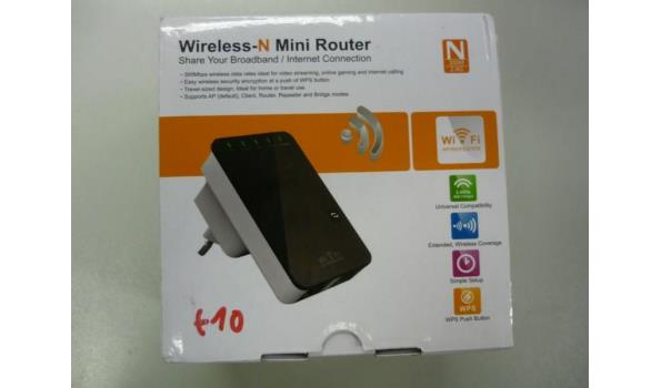 Wireless mini router