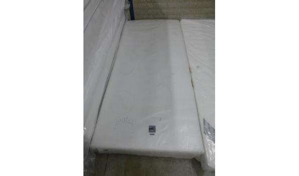 Cooltouch matras