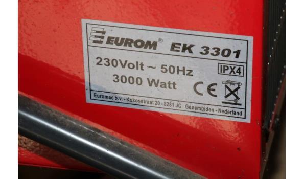Eurom elektrische werkplaatskachel - model EK 3301